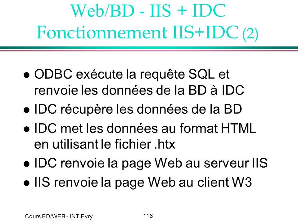 116 Cours BD/WEB - INT Evry Web/BD - IIS + IDC Fonctionnement IIS+IDC (2) l ODBC exécute la requête SQL et renvoie les données de la BD à IDC l IDC ré