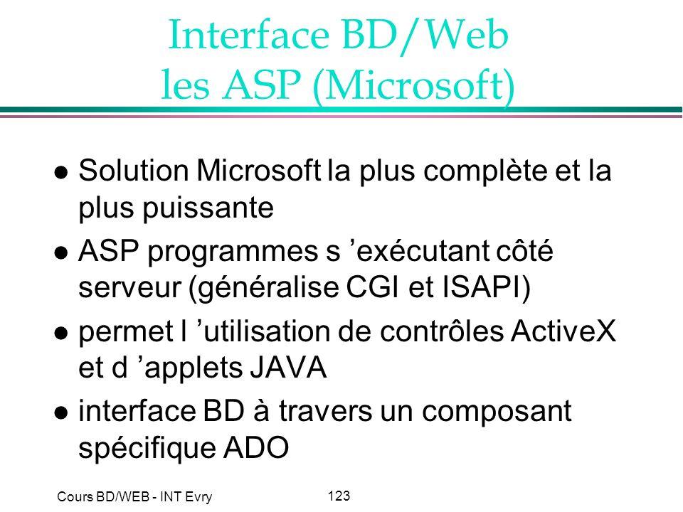 123 Cours BD/WEB - INT Evry Interface BD/Web les ASP (Microsoft) l Solution Microsoft la plus complète et la plus puissante l ASP programmes s exécuta