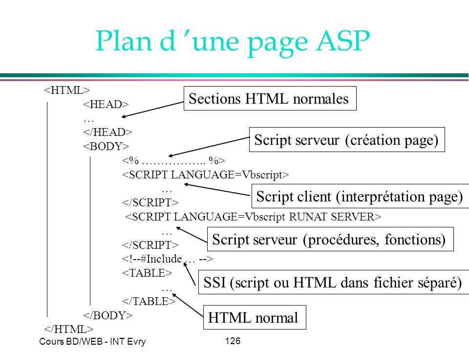 126 Cours BD/WEB - INT Evry Plan d une page ASP … … … … Sections HTML normales Script serveur (création page) Script client (interprétation page) Scri