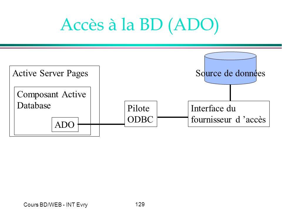 129 Cours BD/WEB - INT Evry Accès à la BD (ADO) Active Server Pages Composant Active Database ADO Pilote ODBC Interface du fournisseur d accès Source