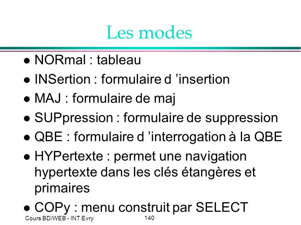 140 Cours BD/WEB - INT Evry Les modes l NORmal : tableau l INSertion : formulaire d insertion l MAJ : formulaire de maj l SUPpression : formulaire de