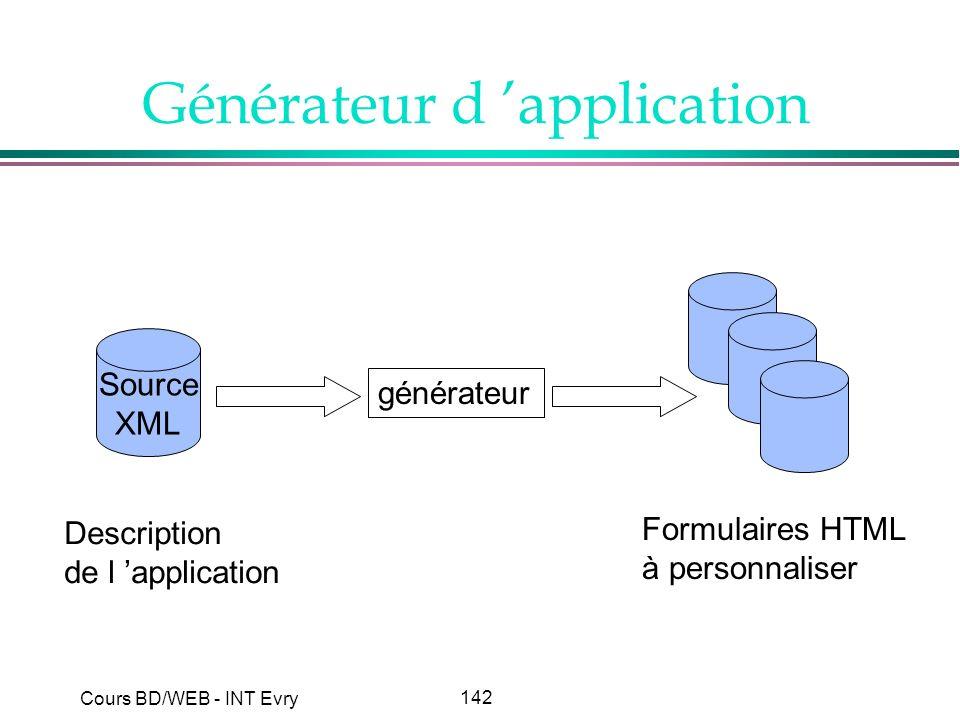 142 Cours BD/WEB - INT Evry Générateur d application générateur Source XML Description de l application Formulaires HTML à personnaliser