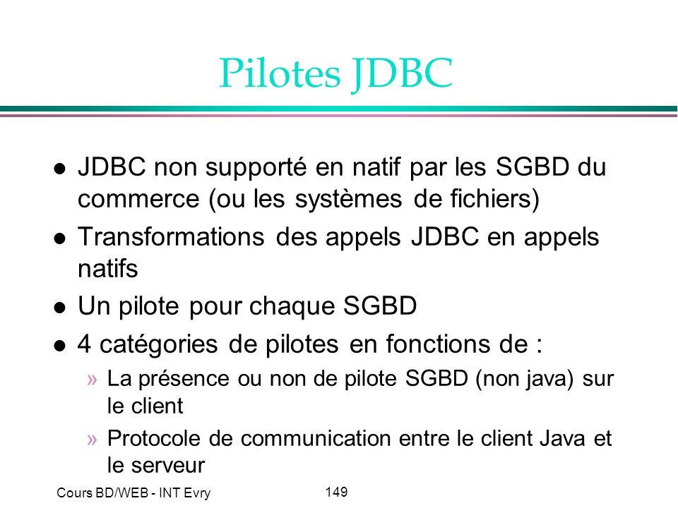 149 Cours BD/WEB - INT Evry Pilotes JDBC l JDBC non supporté en natif par les SGBD du commerce (ou les systèmes de fichiers) l Transformations des app