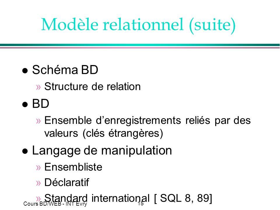 15 Cours BD/WEB - INT Evry Modèle relationnel (suite) l Schéma BD »Structure de relation l BD »Ensemble denregistrements reliés par des valeurs (clés