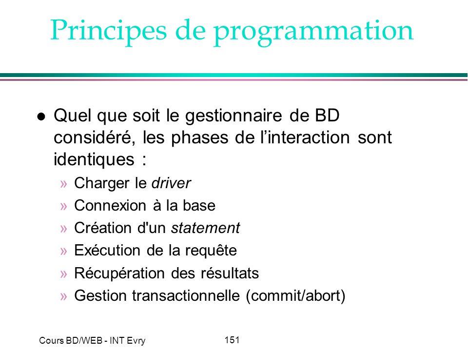 151 Cours BD/WEB - INT Evry Principes de programmation l Quel que soit le gestionnaire de BD considéré, les phases de linteraction sont identiques : »