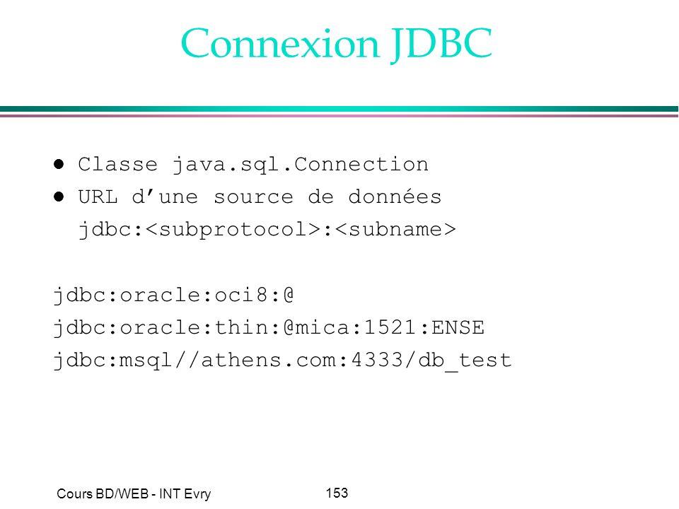 153 Cours BD/WEB - INT Evry Connexion JDBC l Classe java.sql.Connection l URL dune source de données jdbc: : jdbc:oracle:oci8:@ jdbc:oracle:thin:@mica