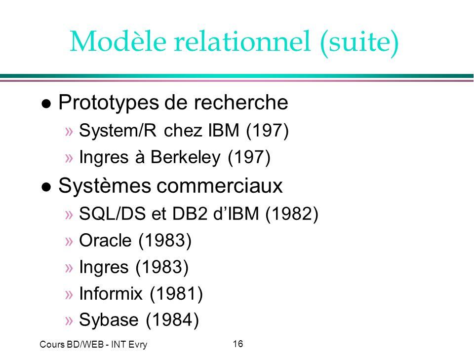 16 Cours BD/WEB - INT Evry Modèle relationnel (suite) l Prototypes de recherche »System/R chez IBM (197) »Ingres à Berkeley (197) l Systèmes commercia