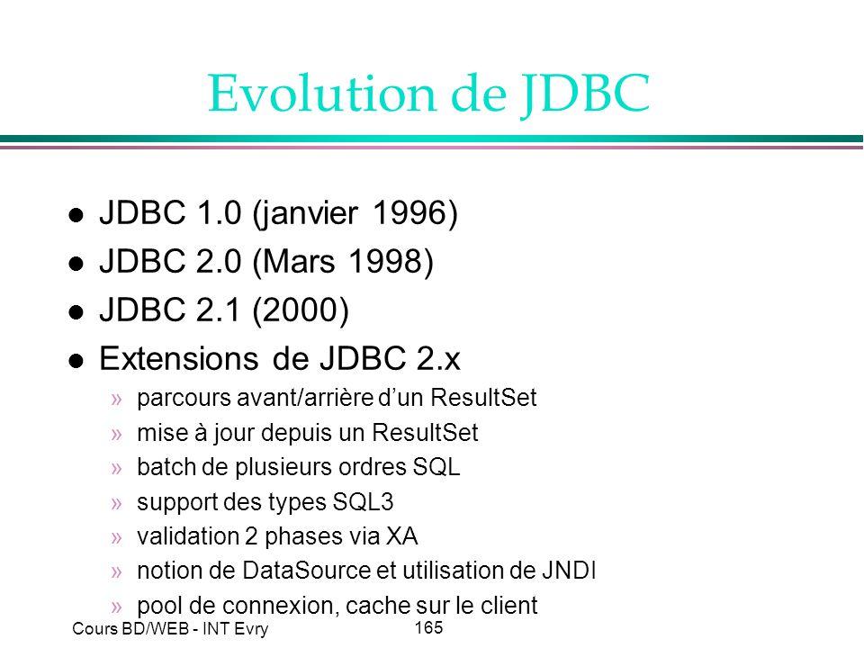 165 Cours BD/WEB - INT Evry Evolution de JDBC l JDBC 1.0 (janvier 1996) l JDBC 2.0 (Mars 1998) l JDBC 2.1 (2000) l Extensions de JDBC 2.x »parcours av