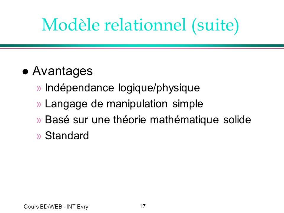 17 Cours BD/WEB - INT Evry Modèle relationnel (suite) l Avantages »Indépendance logique/physique »Langage de manipulation simple »Basé sur une théorie