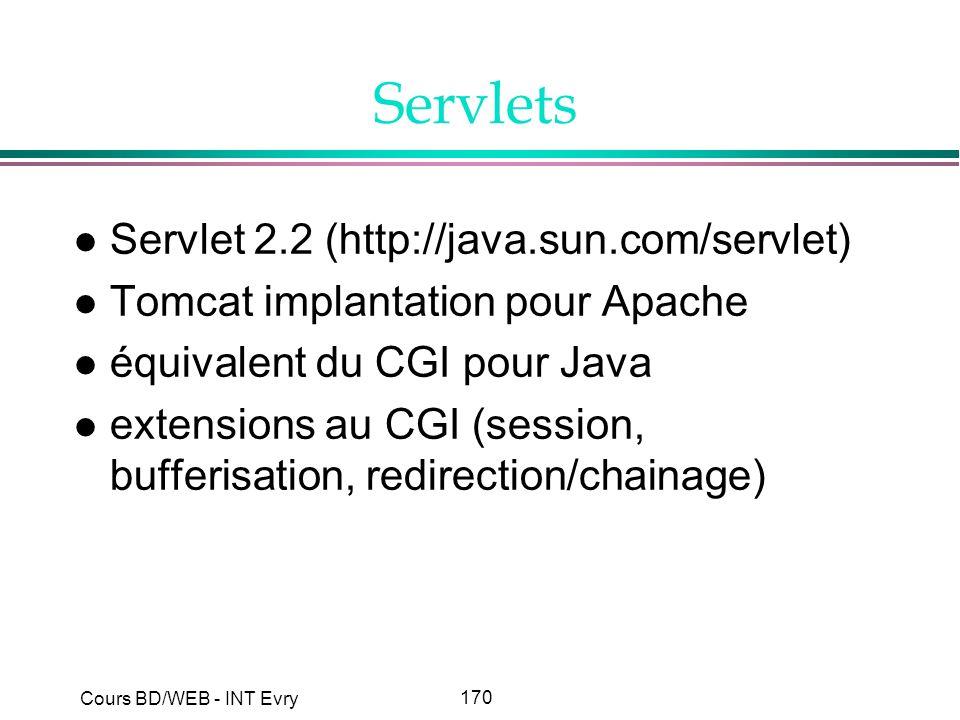 170 Cours BD/WEB - INT Evry Servlets l Servlet 2.2 (http://java.sun.com/servlet) l Tomcat implantation pour Apache l équivalent du CGI pour Java l ext