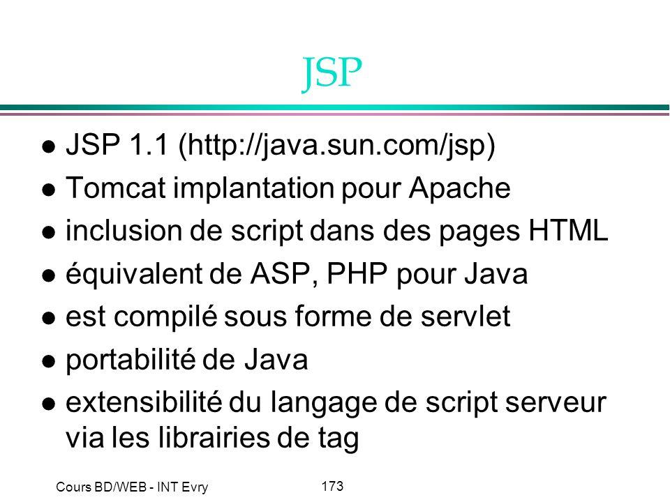 173 Cours BD/WEB - INT Evry JSP l JSP 1.1 (http://java.sun.com/jsp) l Tomcat implantation pour Apache l inclusion de script dans des pages HTML l équi