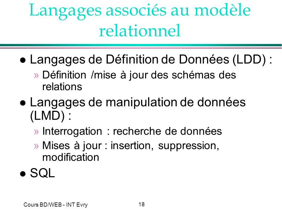 18 Cours BD/WEB - INT Evry Langages associés au modèle relationnel l Langages de Définition de Données (LDD) : »Définition /mise à jour des schémas de