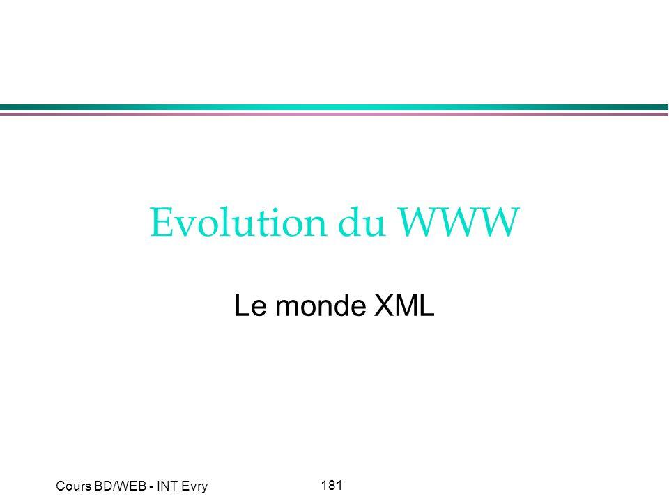 181 Cours BD/WEB - INT Evry Evolution du WWW Le monde XML
