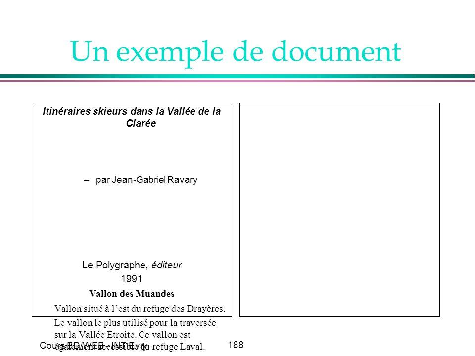 188 Cours BD/WEB - INT Evry Un exemple de document Itinéraires skieurs dans la Vallée de la Clarée –par Jean-Gabriel Ravary Le Polygraphe, éditeur 199