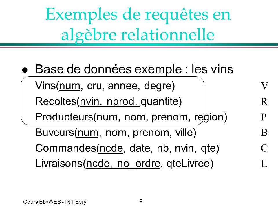 19 Cours BD/WEB - INT Evry Exemples de requêtes en algèbre relationnelle l Base de données exemple : les vins Vins(num, cru, annee, degre) Recoltes(nv
