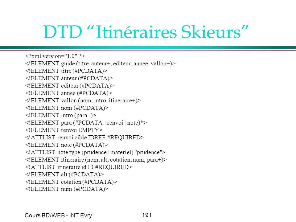 191 Cours BD/WEB - INT Evry DTD Itinéraires Skieurs