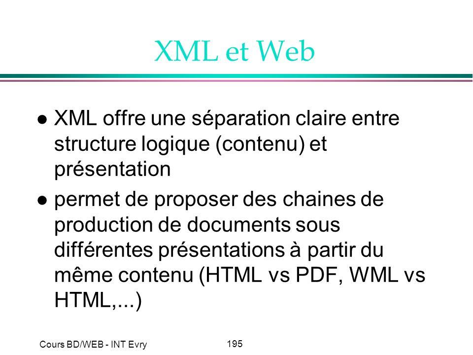 195 Cours BD/WEB - INT Evry XML et Web l XML offre une séparation claire entre structure logique (contenu) et présentation l permet de proposer des ch