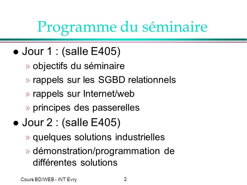 2 Cours BD/WEB - INT Evry Programme du séminaire l Jour 1 : (salle E405) »objectifs du séminaire »rappels sur les SGBD relationnels »rappels sur Inter