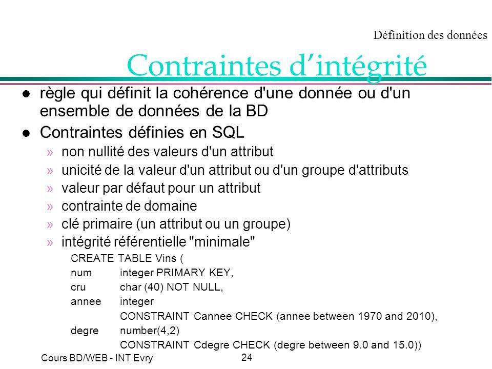 24 Cours BD/WEB - INT Evry Contraintes dintégrité l règle qui définit la cohérence d'une donnée ou d'un ensemble de données de la BD l Contraintes déf