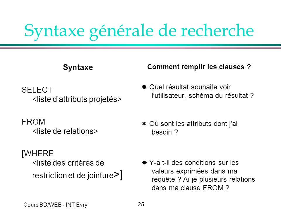 25 Cours BD/WEB - INT Evry Syntaxe générale de recherche Syntaxe SELECT FROM [WHERE ] Comment remplir les clauses ? Quel résultat souhaite voir lutili