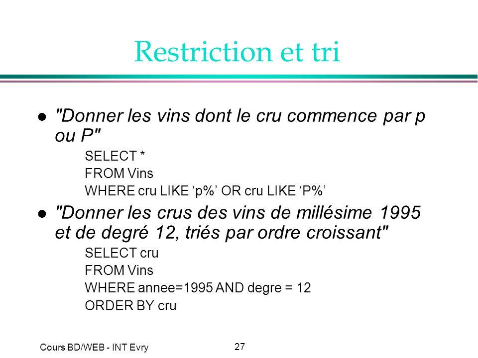 27 Cours BD/WEB - INT Evry Restriction et tri l