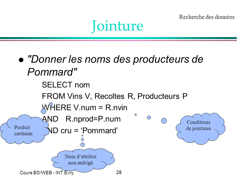 28 Cours BD/WEB - INT Evry Jointure l