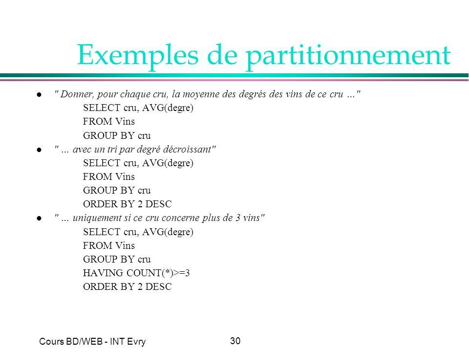 30 Cours BD/WEB - INT Evry Exemples de partitionnement l