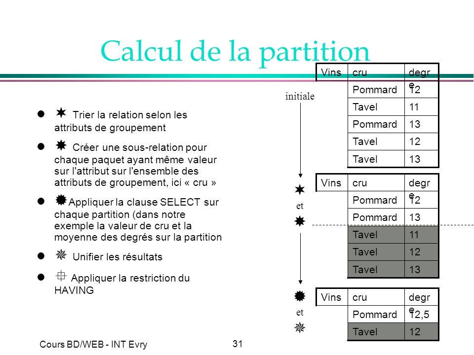 31 Cours BD/WEB - INT Evry Calcul de la partition l Trier la relation selon les attributs de groupement l Créer une sous-relation pour chaque paquet a