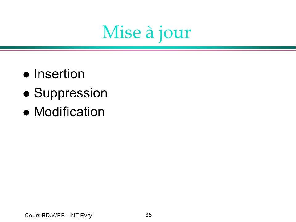 35 Cours BD/WEB - INT Evry Mise à jour l Insertion l Suppression l Modification