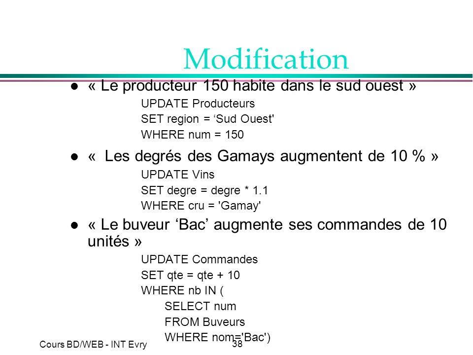 38 Cours BD/WEB - INT Evry Modification l « Le producteur 150 habite dans le sud ouest » UPDATE Producteurs SET region = Sud Ouest' WHERE num = 150 l