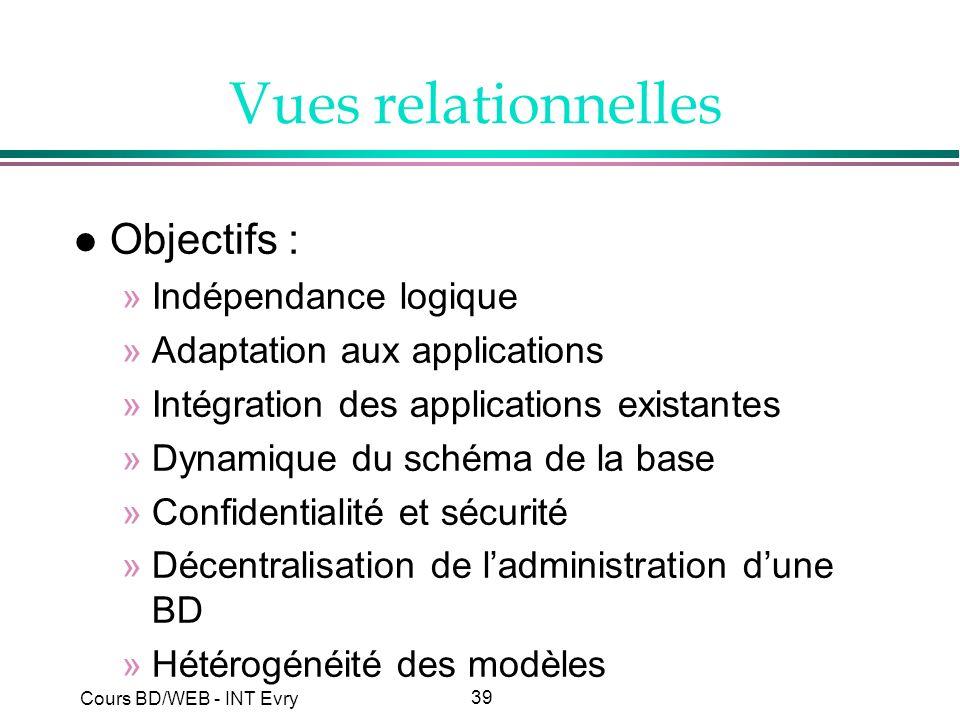 39 Cours BD/WEB - INT Evry Vues relationnelles l Objectifs : »Indépendance logique »Adaptation aux applications »Intégration des applications existant