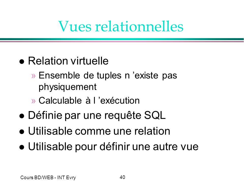 40 Cours BD/WEB - INT Evry Vues relationnelles l Relation virtuelle »Ensemble de tuples n existe pas physiquement »Calculable à l exécution l Définie