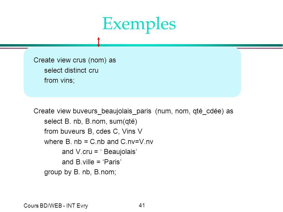 41 Cours BD/WEB - INT Evry Exemples Create view crus (nom) as select distinct cru from vins; Create view buveurs_beaujolais_paris (num, nom, qté_cdée)