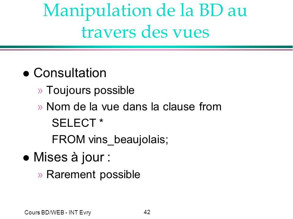42 Cours BD/WEB - INT Evry Manipulation de la BD au travers des vues l Consultation »Toujours possible »Nom de la vue dans la clause from SELECT * FRO