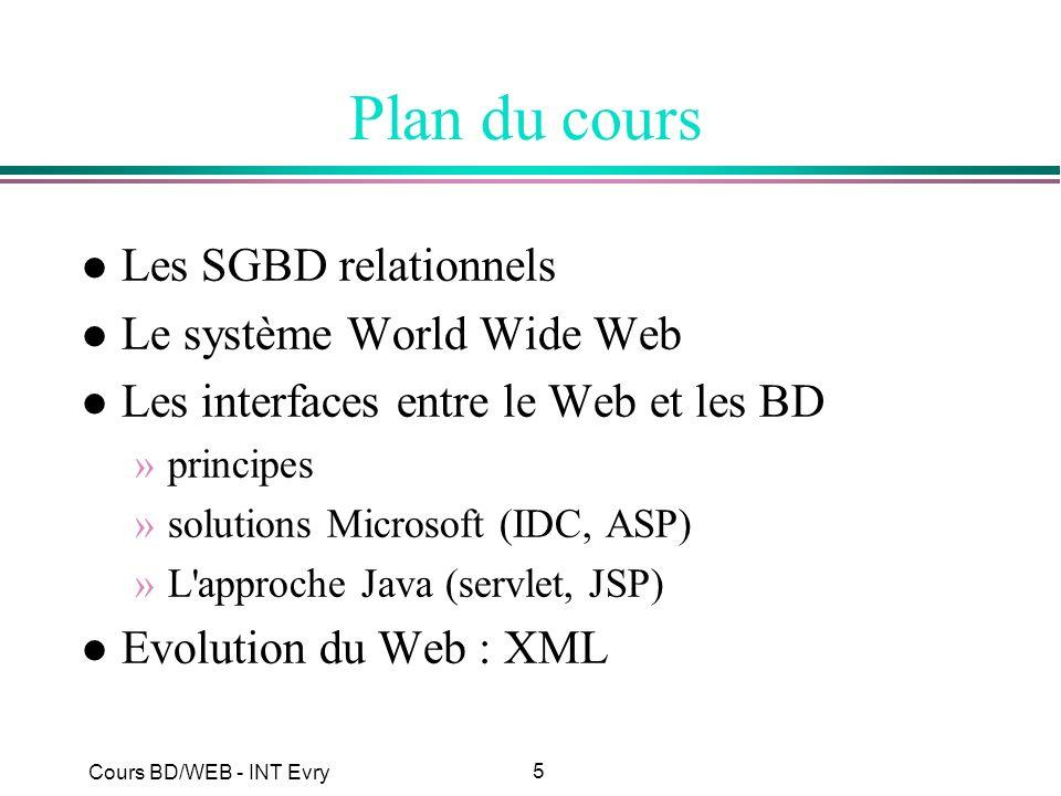 36 Cours BD/WEB - INT Evry Insertion l Insertion dun seul tuple INSERT INTO Vins VALUES (100, Jurançon , 1979, 12) INSERT INTO Vins (num, cru) VALUES (200, Gamay ) l Insertion dun ensemble de tuples CREATE TABLE BORDEAUX(num Integer, annee Integer, degre number(4,2)) INSERT INTO BORDEAUX SELECT num, annee, degre FROM Vins WHERE cru = Bordeaux CREATE TABLE BORDEAUX AS SELECT num, annee, degre FROM Vins WHERE cru = Bordeaux