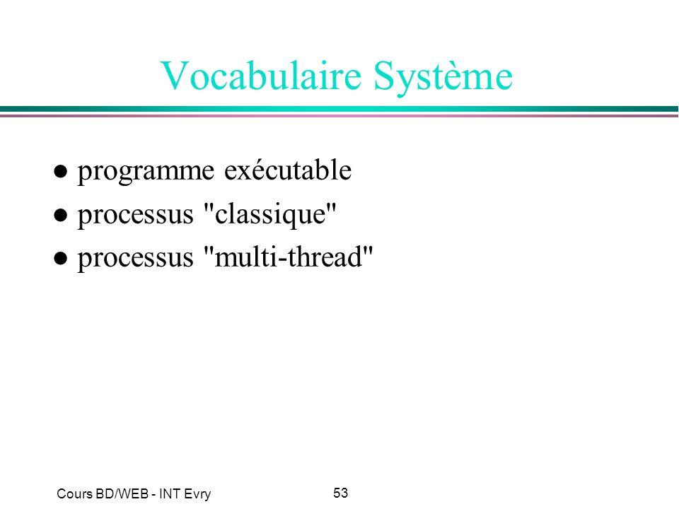 53 Cours BD/WEB - INT Evry Vocabulaire Système l programme exécutable l processus