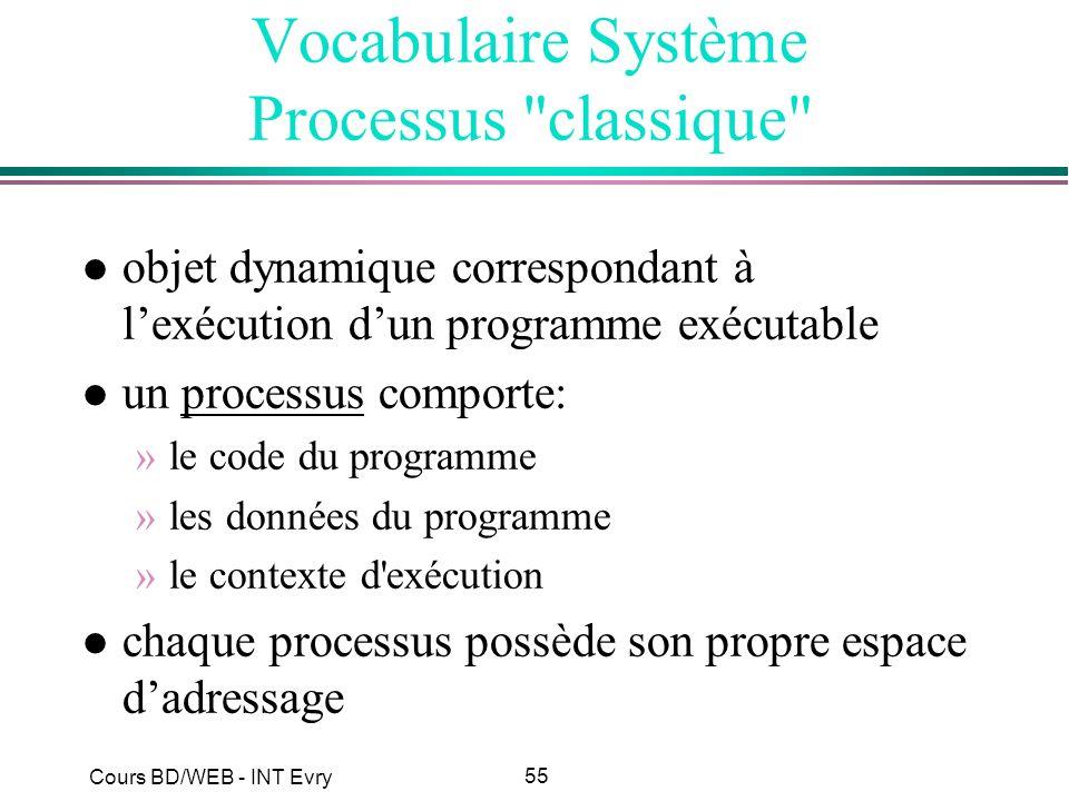 55 Cours BD/WEB - INT Evry Vocabulaire Système Processus
