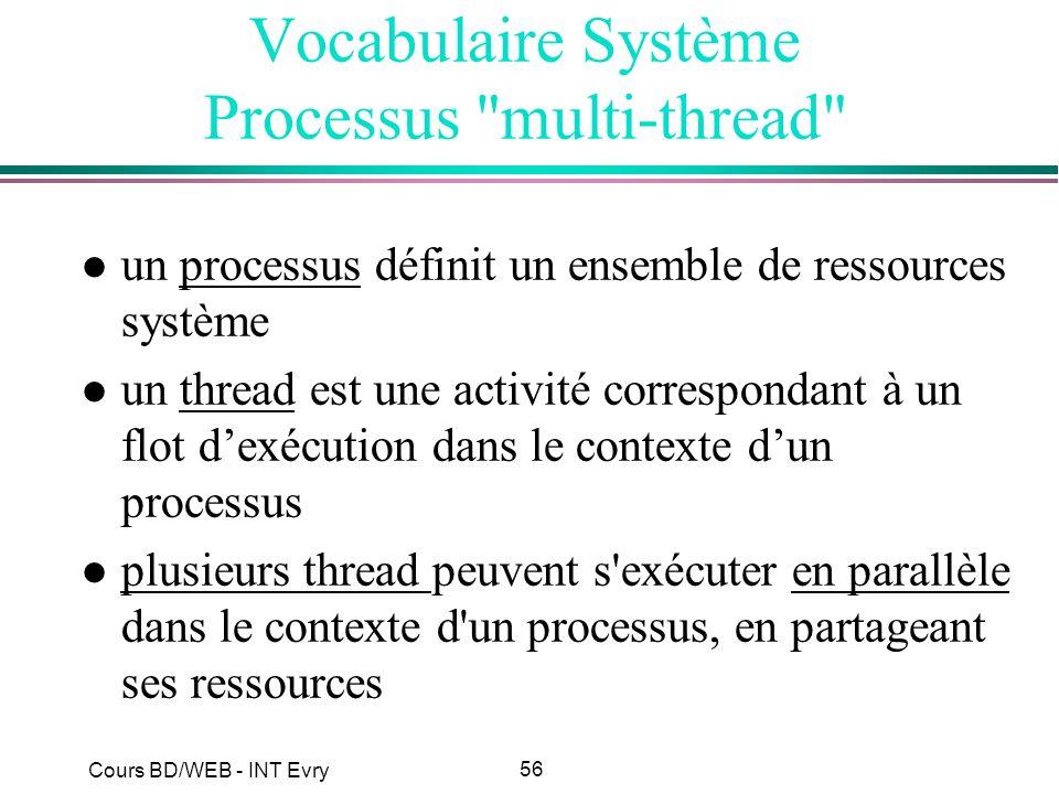 56 Cours BD/WEB - INT Evry Vocabulaire Système Processus
