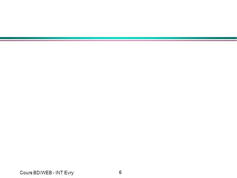 107 Cours BD/WEB - INT Evry Support d un langage l Offrir un langage de programmation intégré au Web (possibilité de faire des appels depuis une page Web, support par le serveur HTTP) l run-time du langage offre un support de session (donc de transactions) l PHP, servlet - JSP, ASP, XSP (Cocoon) l voir partie sur Java pour plus de détails