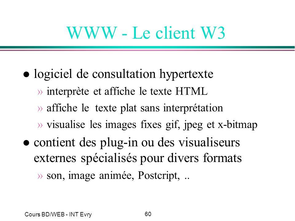 60 Cours BD/WEB - INT Evry WWW - Le client W3 l logiciel de consultation hypertexte »interprète et affiche le texte HTML »affiche le texte plat sans i