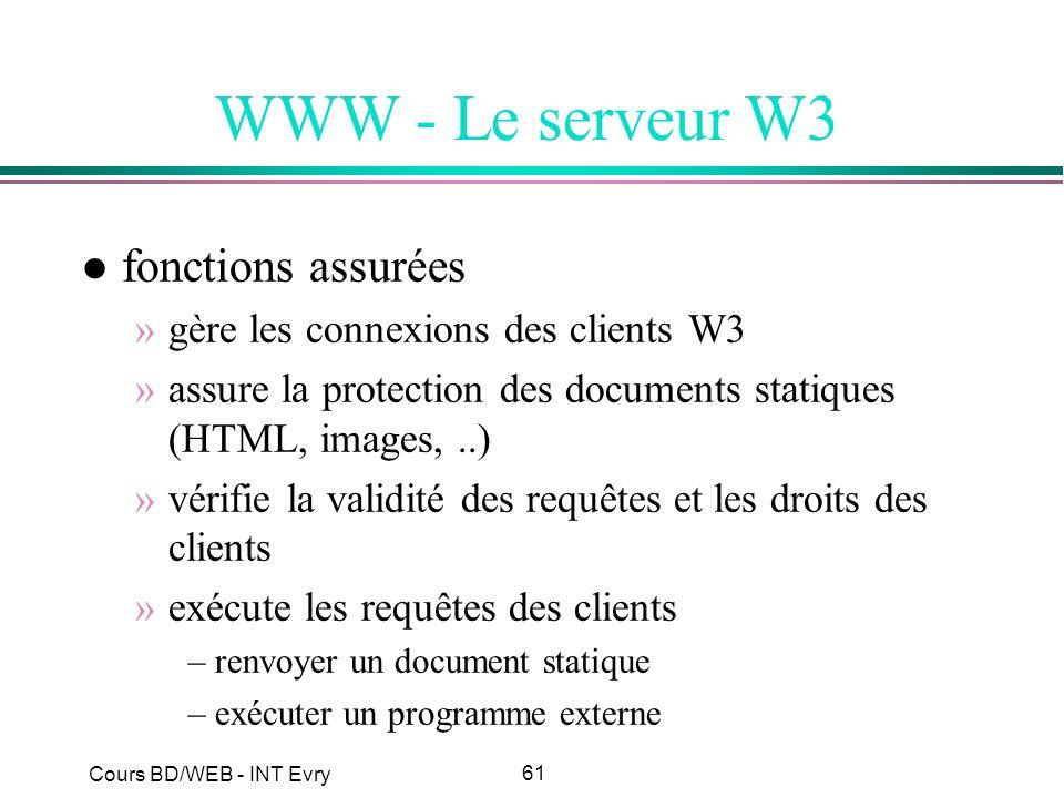 61 Cours BD/WEB - INT Evry WWW - Le serveur W3 l fonctions assurées »gère les connexions des clients W3 »assure la protection des documents statiques