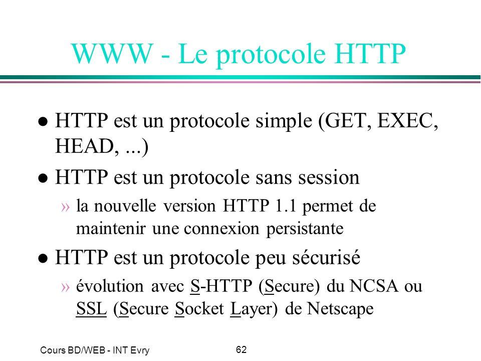 62 Cours BD/WEB - INT Evry WWW - Le protocole HTTP l HTTP est un protocole simple (GET, EXEC, HEAD,...) l HTTP est un protocole sans session »la nouve
