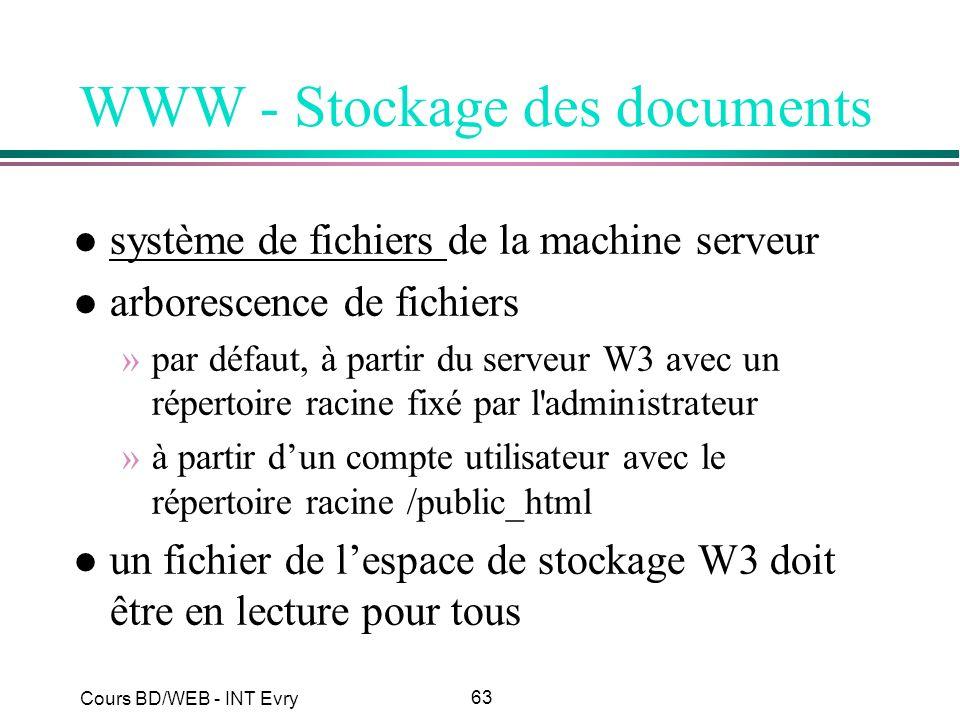 63 Cours BD/WEB - INT Evry WWW - Stockage des documents l système de fichiers de la machine serveur l arborescence de fichiers »par défaut, à partir d