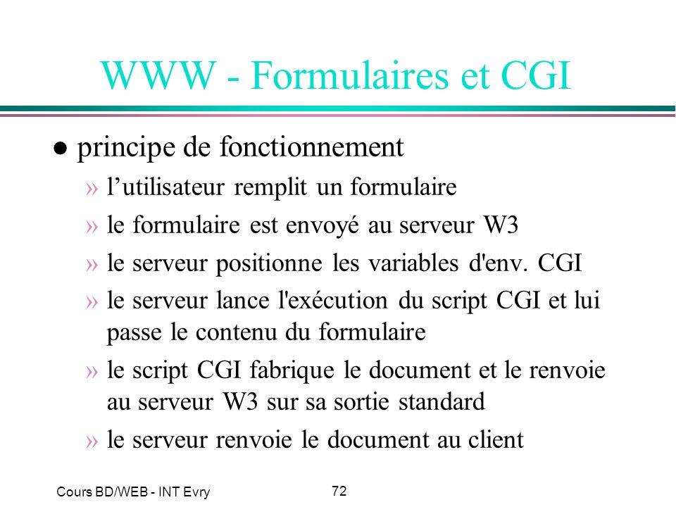 72 Cours BD/WEB - INT Evry WWW - Formulaires et CGI l principe de fonctionnement »lutilisateur remplit un formulaire »le formulaire est envoyé au serv