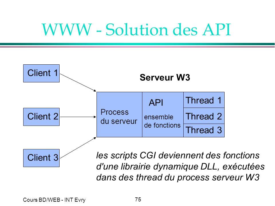 75 Cours BD/WEB - INT Evry WWW - Solution des API Client 1Client 2Client 3 Process du serveur Serveur W3 API ensemble de fonctions Thread 1 Thread 2 T