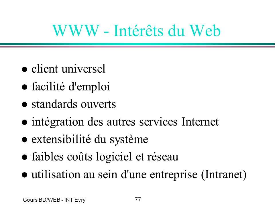 77 Cours BD/WEB - INT Evry WWW - Intérêts du Web l client universel l facilité d'emploi l standards ouverts l intégration des autres services Internet