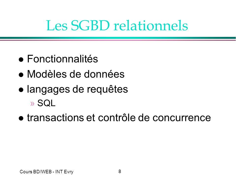 99 Cours BD/WEB - INT Evry Transactions et cookies Client browserServeur http cgi SGBD 1 1 1 c1 2 c1 2 c1, c2 3 fin c1, c2 4 sql(c1, c2) 5 del(c1, c2) 4 ok 1 : premier accès 1 : retour du cookie c1 2 : autre accès avec transport du cookie c1 2 : retour des cookies c1, c2 3 : fin transaction avec transport c1, c2 4 : construction de la transaction et exécution sur le SGBD 5 : suppression des cookies