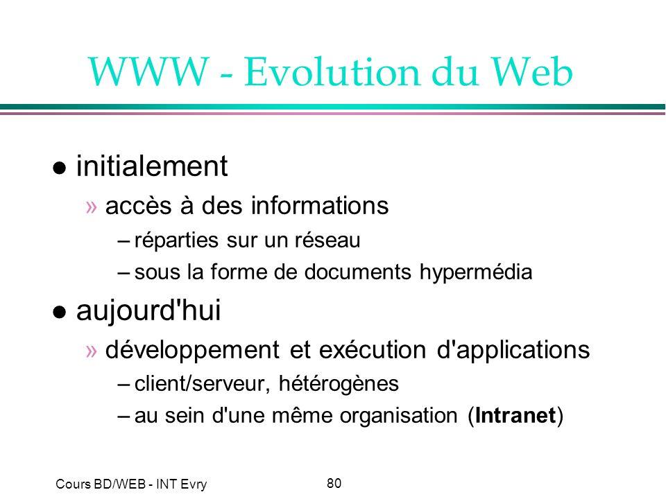 80 Cours BD/WEB - INT Evry WWW - Evolution du Web l initialement »accès à des informations –réparties sur un réseau –sous la forme de documents hyperm