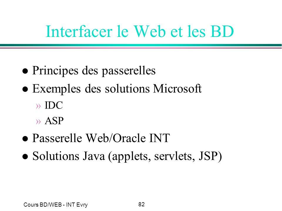 82 Cours BD/WEB - INT Evry Interfacer le Web et les BD l Principes des passerelles l Exemples des solutions Microsoft »IDC »ASP l Passerelle Web/Oracl