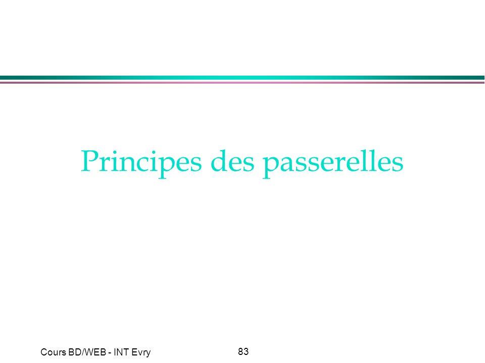 83 Cours BD/WEB - INT Evry Principes des passerelles